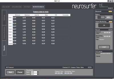 NeuroSurfer results.