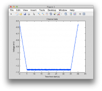 Data Processing with Matlab - Neuroelectric's Wiki